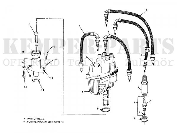 M151 Spark Plug Set